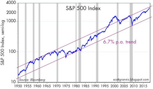Is this an Inflection Point for Both Stocks and the ...