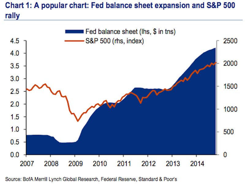 Ethan Harris QE Chart