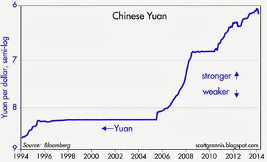 grannis yuan