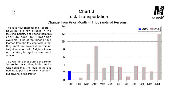 Dieli Truck Hiring