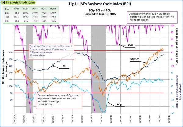 BCI-Fig-1-6-18-2015