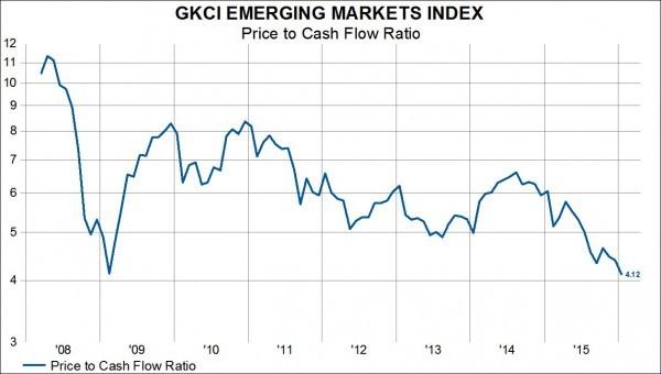 gavekal emerging markets